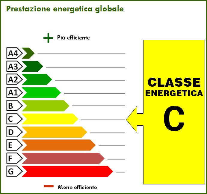 74.00 kWh/m² anno